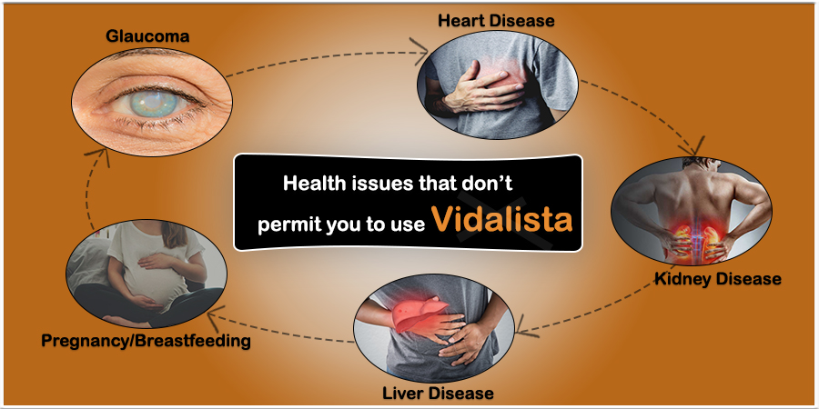 Health Issues that don't permit you to Use Vidalista